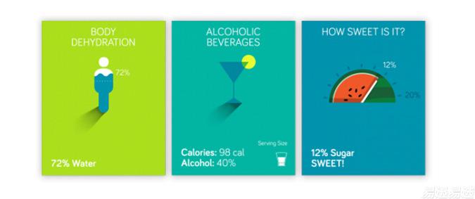夏天100%买到甜西瓜的秘诀 SCiO近红外光谱仪