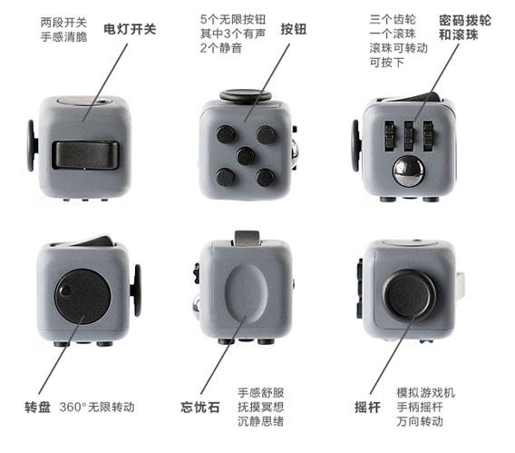 国Fidget Cube减压魔方骰子 抗烦躁焦虑缓解压力玩具 创意礼物 第3张