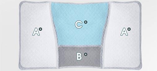 日本Joes PE碳精华软管枕头